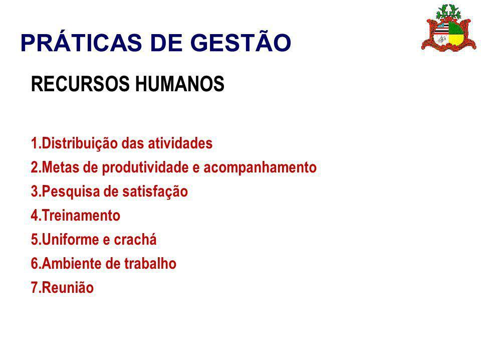 PRÁTICAS DE GESTÃO RECURSOS HUMANOS 1.Distribuição das atividades 2.Metas de produtividade e acompanhamento 3.Pesquisa de satisfação 4.Treinamento 5.U