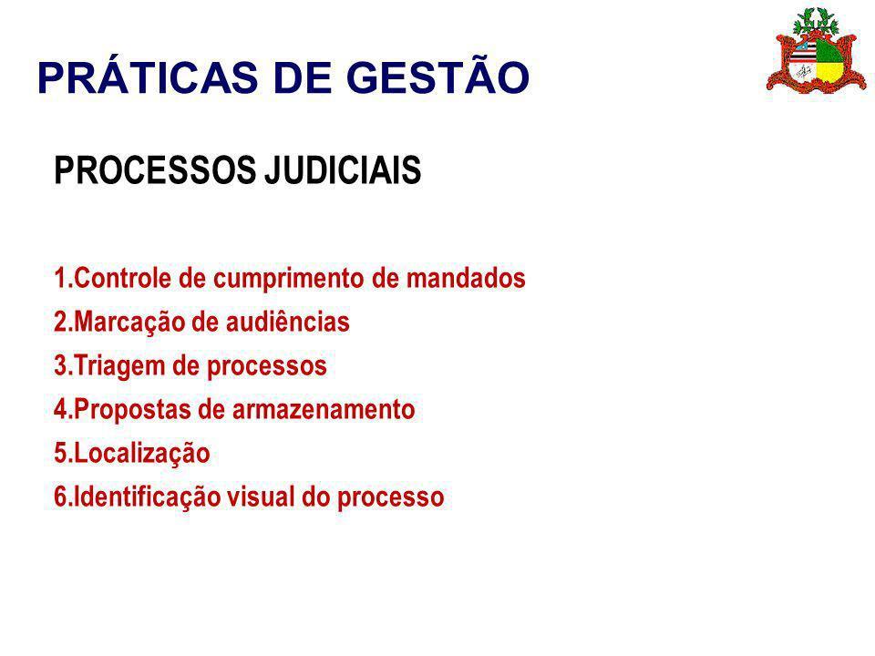PRÁTICAS DE GESTÃO PROCESSOS JUDICIAIS 1.Controle de cumprimento de mandados 2.Marcação de audiências 3.Triagem de processos 4.Propostas de armazename