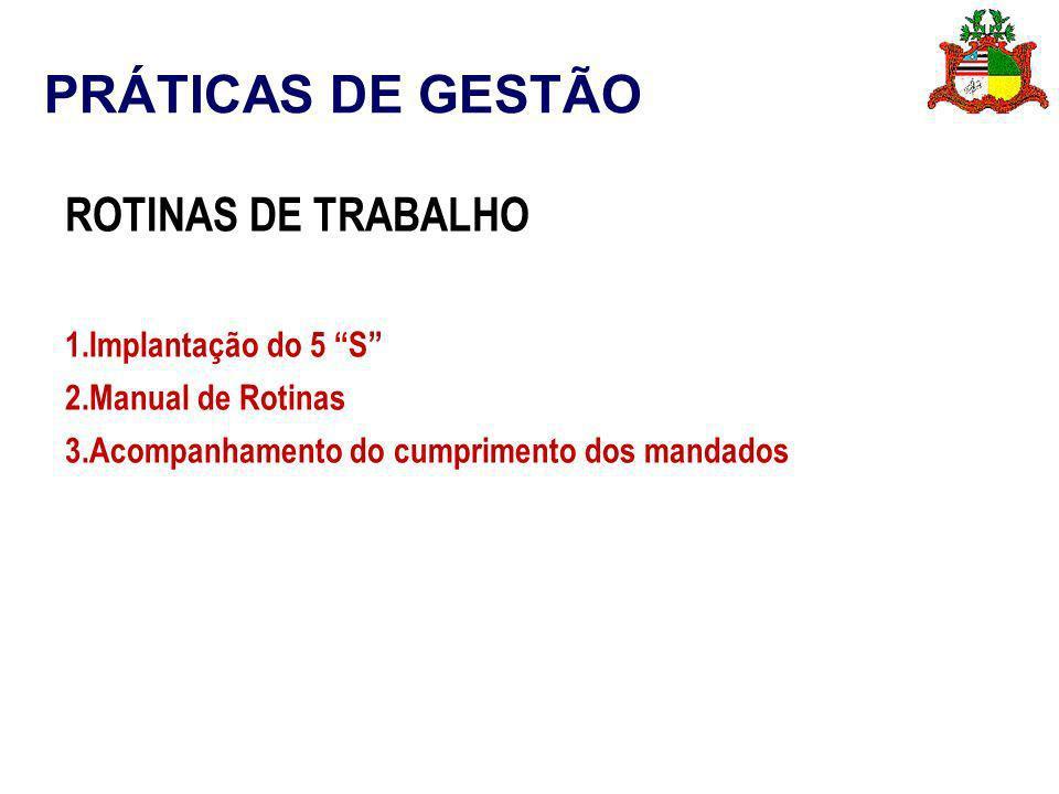 PRÁTICAS DE GESTÃO ROTINAS DE TRABALHO 1.Implantação do 5 S 2.Manual de Rotinas 3.Acompanhamento do cumprimento dos mandados