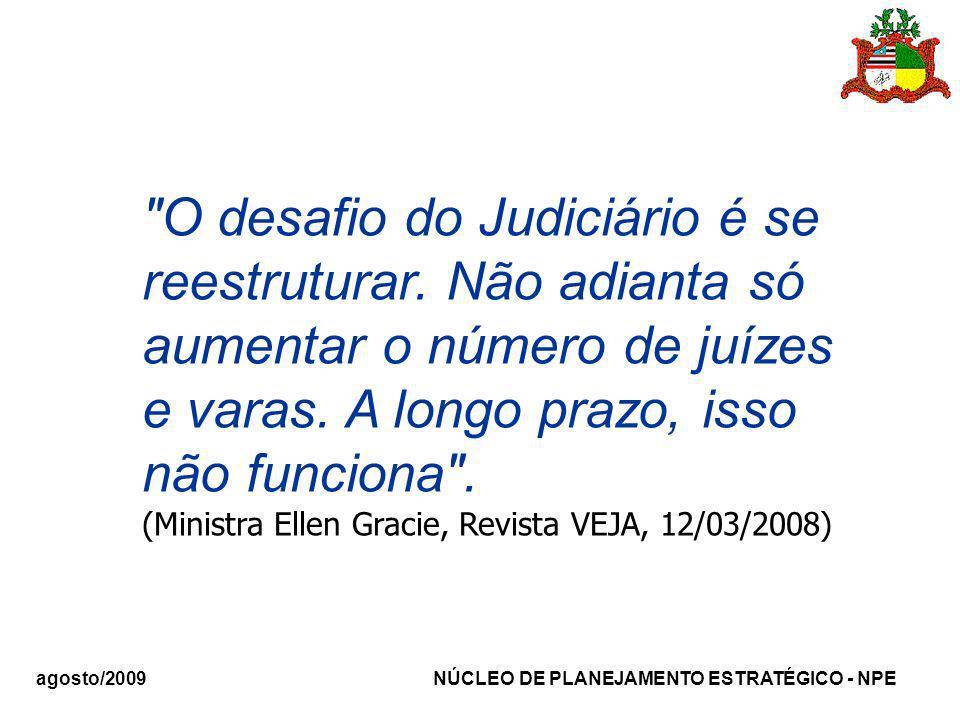 agosto/2009 NÚCLEO DE PLANEJAMENTO ESTRATÉGICO - NPE CAMPOS DE ATUAÇÃO DO NPE Planejamento estratégico corporativo Planejamento estratégico funcional a) Manualização das rotinas b) Gestão em secretarias judiciais
