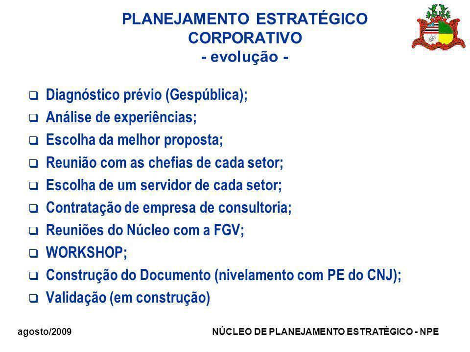 agosto/2009 NÚCLEO DE PLANEJAMENTO ESTRATÉGICO - NPE PLANEJAMENTO ESTRATÉGICO CORPORATIVO - evolução - Diagnóstico prévio (Gespública); Análise de exp