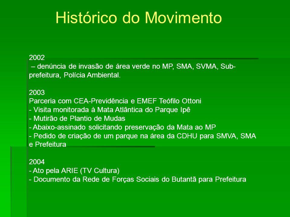 2002 – denúncia de invasão de área verde no MP, SMA, SVMA, Sub- prefeitura, Polícia Ambiental. 2003 Parceria com CEA-Previdência e EMEF Teófilo Ottoni