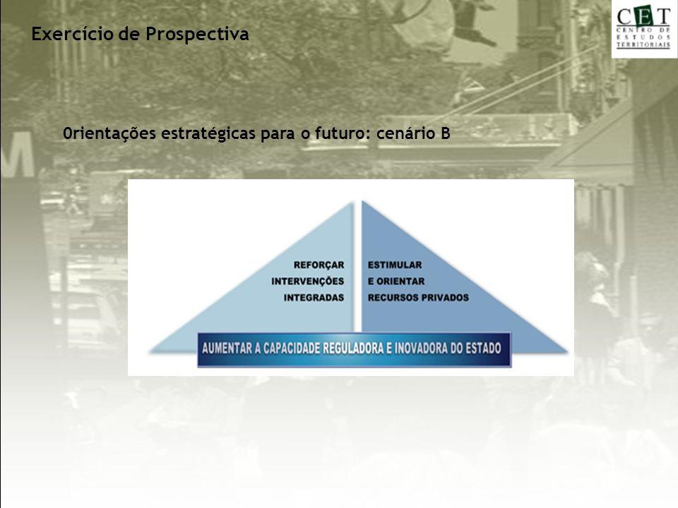 0rientações estratégicas para o futuro: cenário B Exercício de Prospectiva