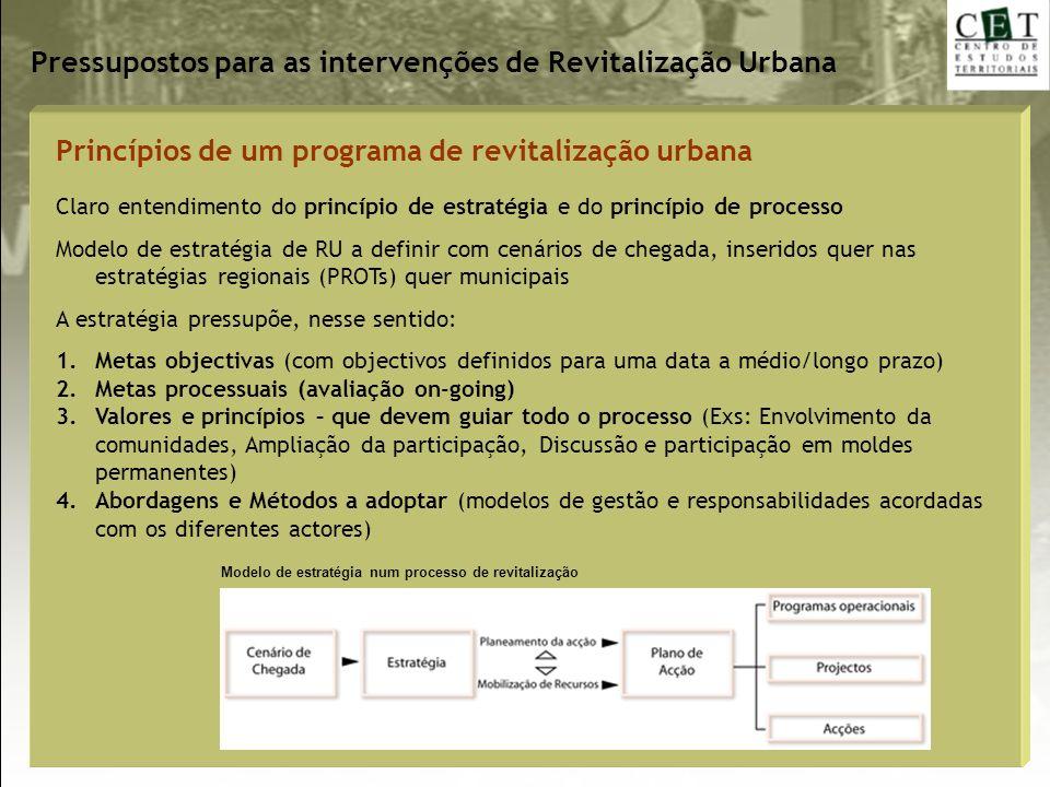 Pressupostos para as intervenções de Revitalização Urbana Princípios de um programa de revitalização urbana Claro entendimento do princípio de estraté