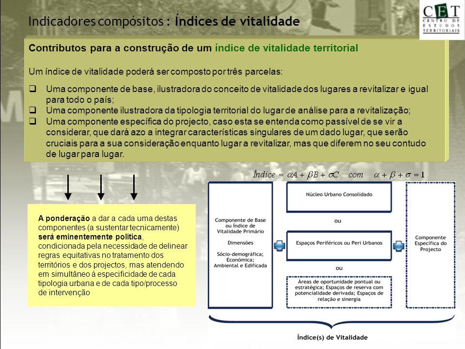 Indicadores compósitos : Índices de vitalidade Contributos para a construção de um índice de vitalidade territorial Um índice de vitalidade poderá ser