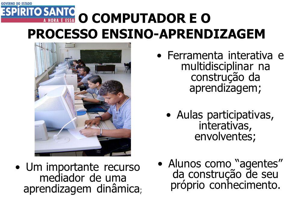O COMPUTADOR E O PROCESSO ENSINO-APRENDIZAGEM Um importante recurso mediador de uma aprendizagem dinâmica ; Ferramenta interativa e multidisciplinar n
