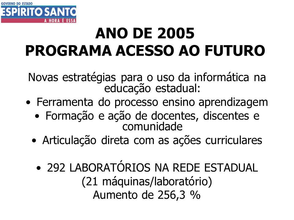 ANO DE 2005 PROGRAMA ACESSO AO FUTURO Novas estratégias para o uso da informática na educação estadual: Ferramenta do processo ensino aprendizagem For