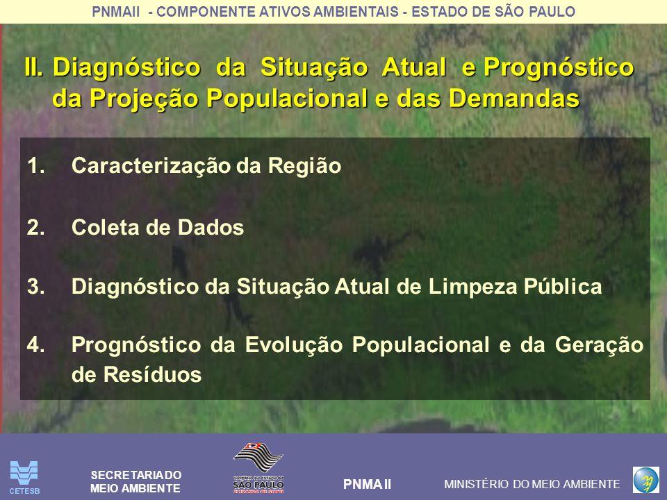 PNMAII - COMPONENTE ATIVOS AMBIENTAIS - ESTADO DE SÃO PAULO PNMA II MINISTÉRIO DO MEIO AMBIENTE SECRETARIA DO MEIO AMBIENTE 1.Caracterização da Região