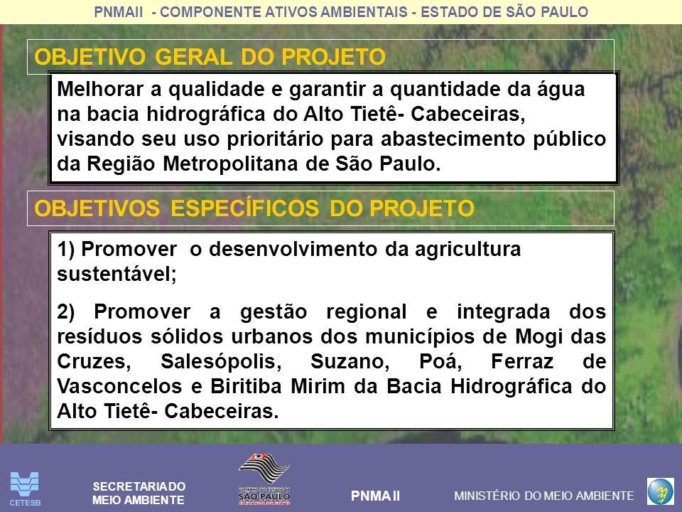 PNMAII - COMPONENTE ATIVOS AMBIENTAIS - ESTADO DE SÃO PAULO PNMA II MINISTÉRIO DO MEIO AMBIENTE SECRETARIA DO MEIO AMBIENTE Melhorar a qualidade e gar