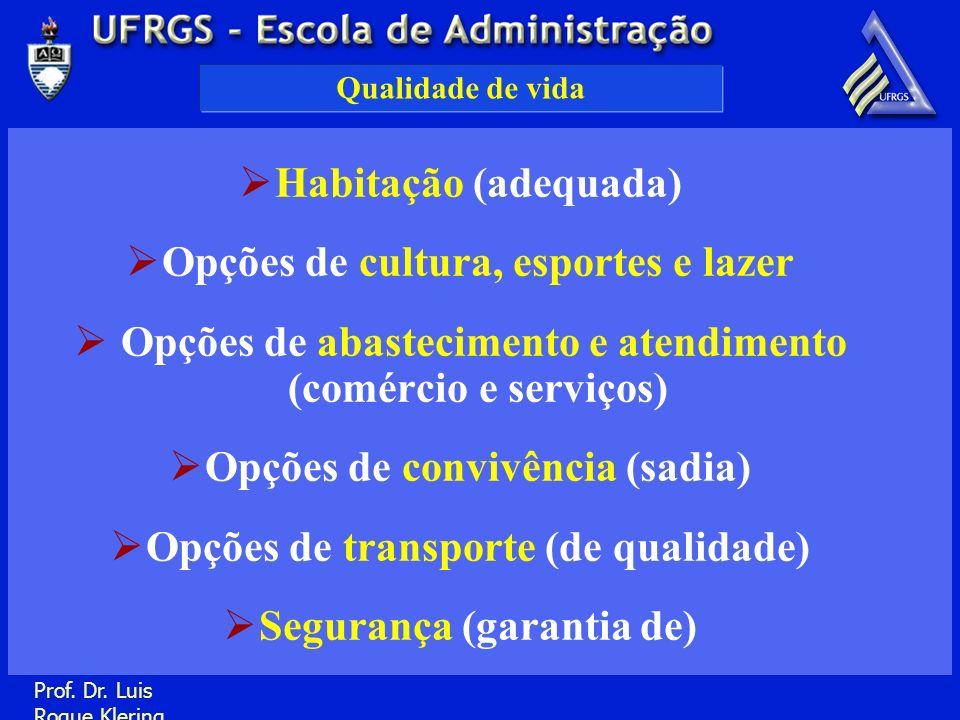 Prof. Dr. Luis Roque Klering Qualidade de vida Habitação (adequada) Opções de cultura, esportes e lazer Opções de abastecimento e atendimento (comérci