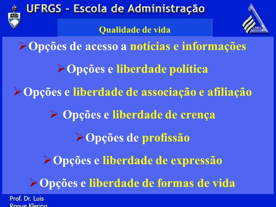 Prof. Dr. Luis Roque Klering Qualidade de vida Opções de acesso a notícias e informações Opções e liberdade política Opções e liberdade de associação