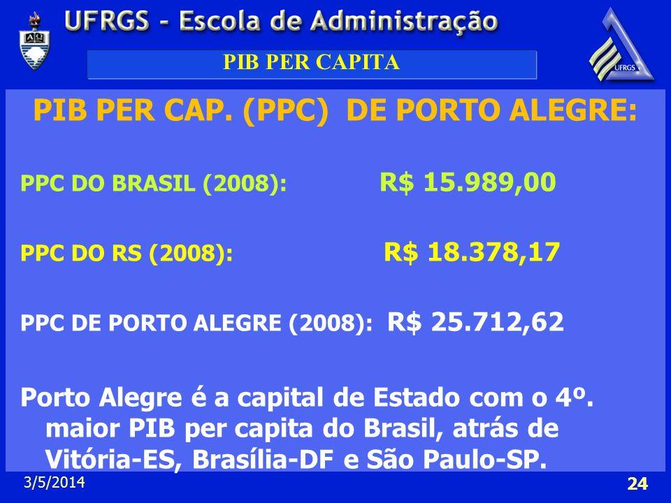 3/5/2014 24 PIB PER CAPITA PIB PER CAP. (PPC) DE PORTO ALEGRE: PPC DO BRASIL (2008): R$ 15.989,00 PPC DO RS (2008): R$ 18.378,17 PPC DE PORTO ALEGRE (