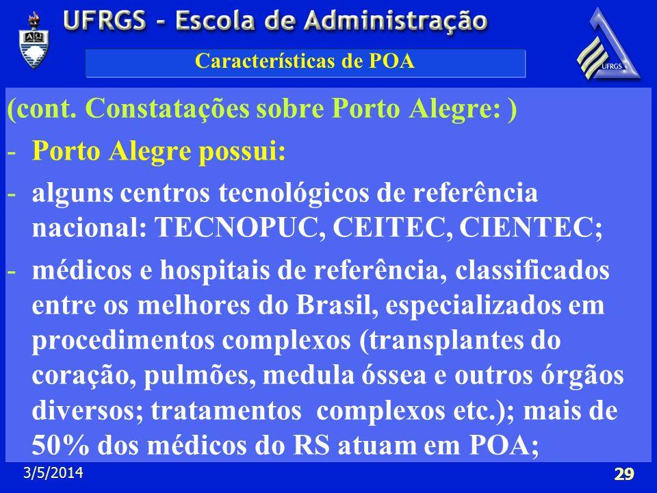 3/5/2014 29 Características de POA (cont. Constatações sobre Porto Alegre: ) -Porto Alegre possui: -alguns centros tecnológicos de referência nacional