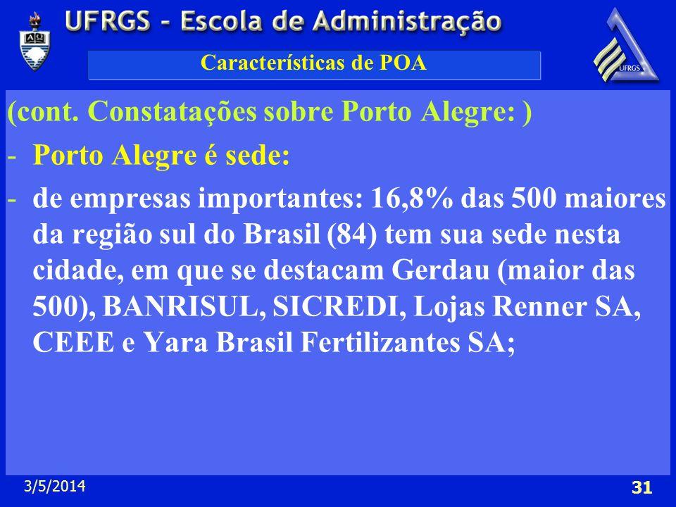 3/5/2014 31 Características de POA (cont. Constatações sobre Porto Alegre: ) -Porto Alegre é sede: -de empresas importantes: 16,8% das 500 maiores da