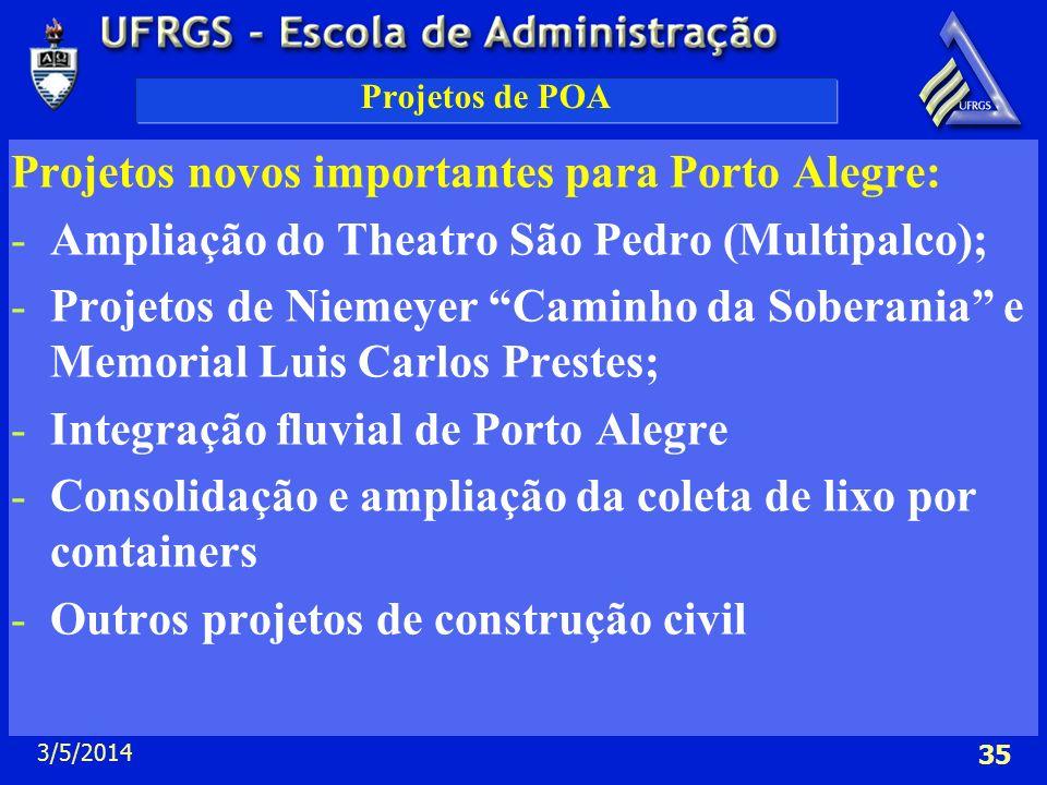 3/5/2014 35 Projetos de POA Projetos novos importantes para Porto Alegre: -Ampliação do Theatro São Pedro (Multipalco); -Projetos de Niemeyer Caminho