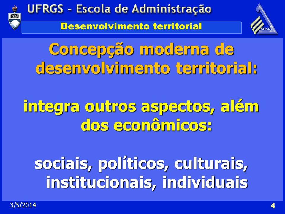 3/5/2014 4 Desenvolvimento territorial Concepção moderna de desenvolvimento territorial: integra outros aspectos, além dos econômicos: sociais, políti