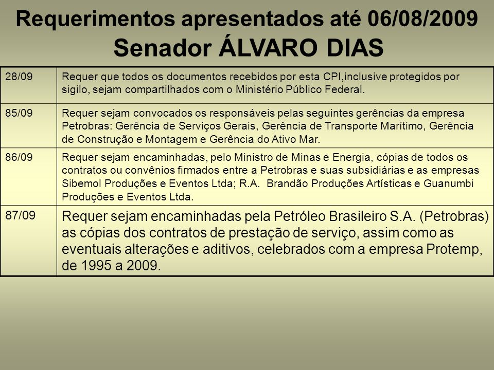 Requerimentos apresentados até 06/08/2009 Senador ÁLVARO DIAS 28/09Requer que todos os documentos recebidos por esta CPI,inclusive protegidos por sigilo, sejam compartilhados com o Ministério Público Federal.