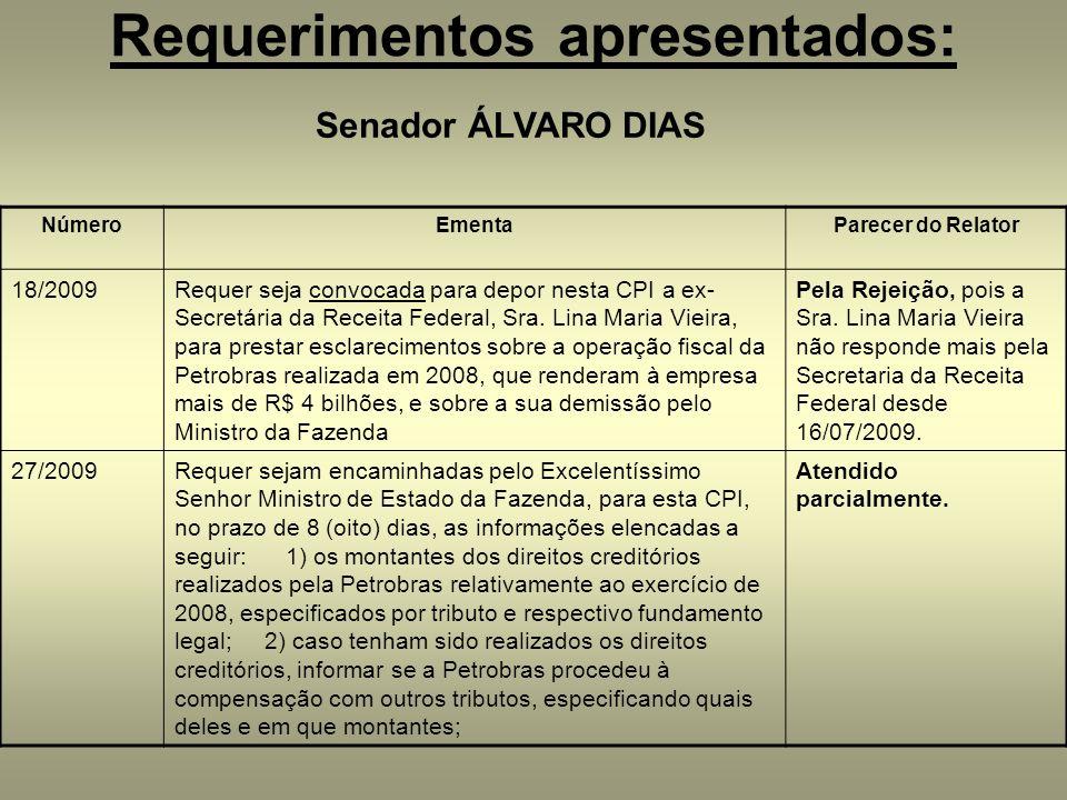 Requerimentos apresentados: Senador ÁLVARO DIAS NúmeroEmentaParecer do Relator 18/2009Requer seja convocada para depor nesta CPI a ex- Secretária da Receita Federal, Sra.