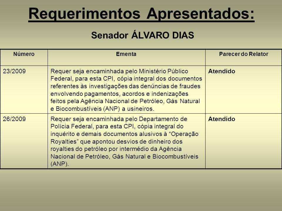 Requerimentos Apresentados: Senador ÁLVARO DIAS NúmeroEmentaParecer do Relator 23/2009Requer seja encaminhada pelo Ministério Público Federal, para es