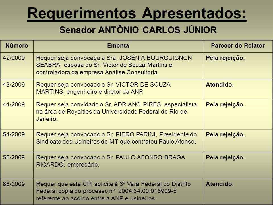 Requerimentos Apresentados: Senador ANTÔNIO CARLOS JÚNIOR NúmeroEmentaParecer do Relator 42/2009Requer seja convocada a Sra. JOSÊNIA BOURGUIGNON SEABR
