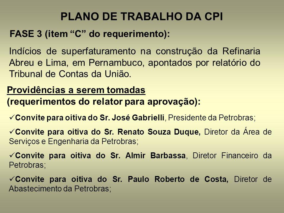 PLANO DE TRABALHO DA CPI FASE 3 (item C do requerimento): Indícios de superfaturamento na construção da Refinaria Abreu e Lima, em Pernambuco, apontados por relatório do Tribunal de Contas da União.