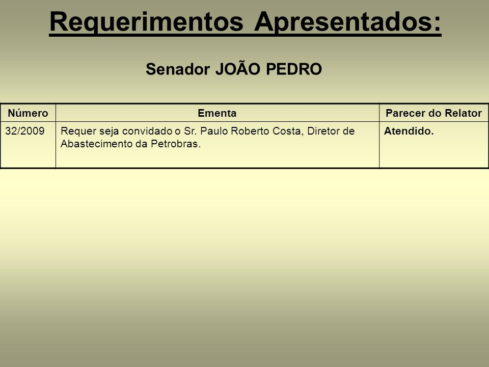 Requerimentos Apresentados: Senador JOÃO PEDRO NúmeroEmentaParecer do Relator 32/2009Requer seja convidado o Sr. Paulo Roberto Costa, Diretor de Abast