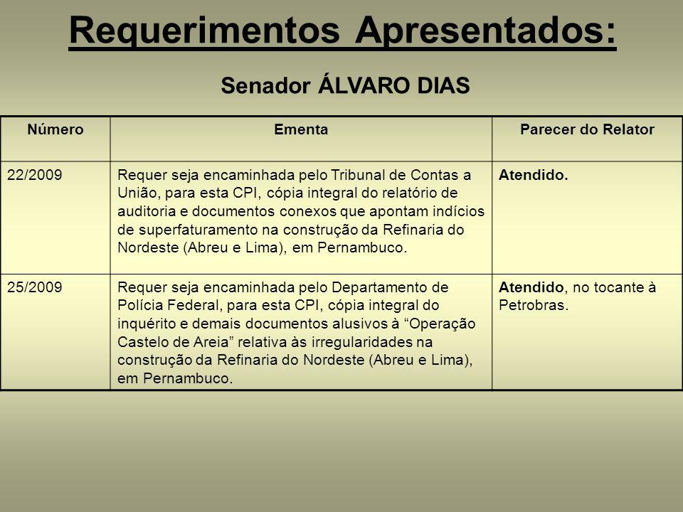 Requerimentos Apresentados: Senador ÁLVARO DIAS NúmeroEmentaParecer do Relator 22/2009Requer seja encaminhada pelo Tribunal de Contas a União, para esta CPI, cópia integral do relatório de auditoria e documentos conexos que apontam indícios de superfaturamento na construção da Refinaria do Nordeste (Abreu e Lima), em Pernambuco.