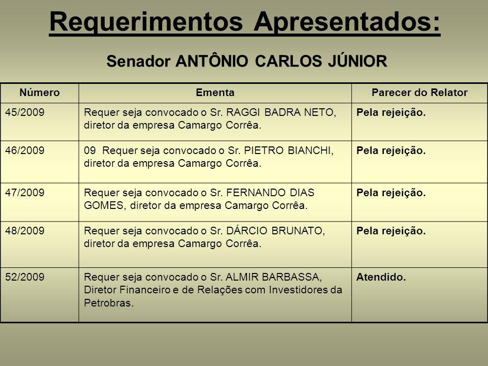 Requerimentos Apresentados: Senador ANTÔNIO CARLOS JÚNIOR NúmeroEmentaParecer do Relator 45/2009Requer seja convocado o Sr. RAGGI BADRA NETO, diretor