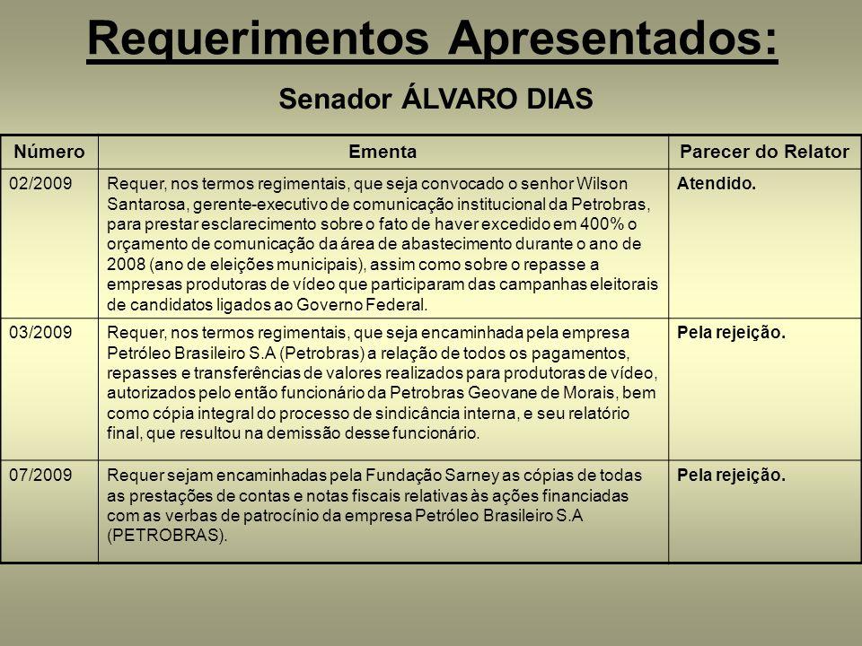 Requerimentos Apresentados: Senador ÁLVARO DIAS NúmeroEmentaParecer do Relator 02/2009Requer, nos termos regimentais, que seja convocado o senhor Wils