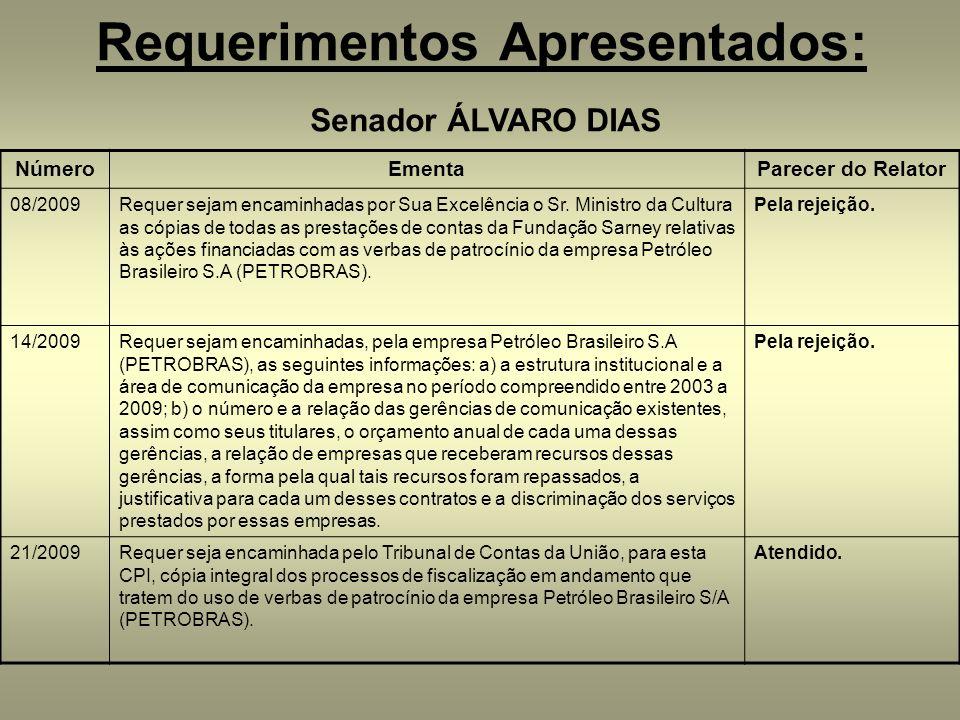 Requerimentos Apresentados: Senador ÁLVARO DIAS NúmeroEmentaParecer do Relator 08/2009Requer sejam encaminhadas por Sua Excelência o Sr. Ministro da C
