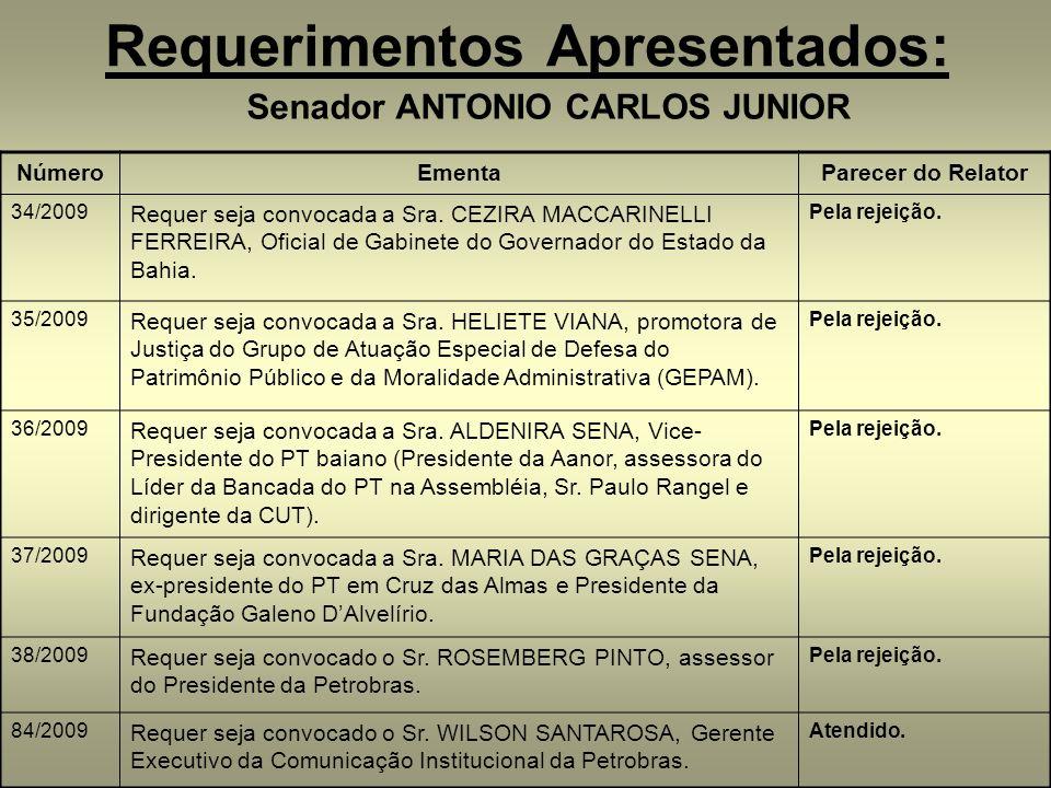 Requerimentos Apresentados: Senador ANTONIO CARLOS JUNIOR NúmeroEmentaParecer do Relator 34/2009 Requer seja convocada a Sra.