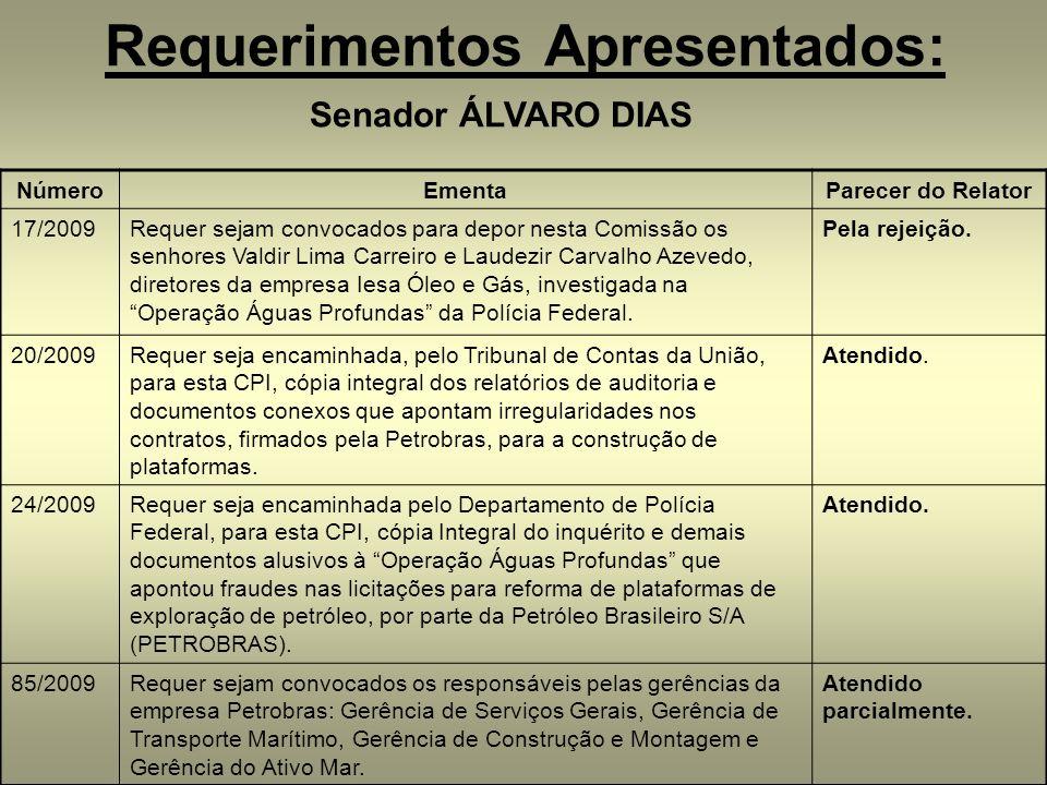 Requerimentos Apresentados: Senador ÁLVARO DIAS NúmeroEmentaParecer do Relator 17/2009Requer sejam convocados para depor nesta Comissão os senhores Va