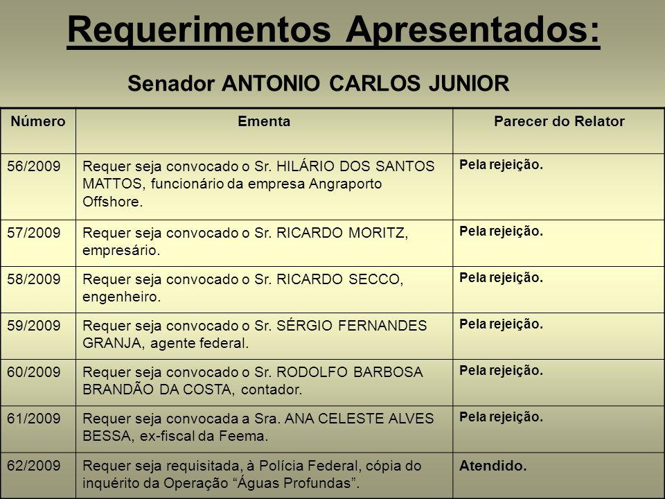 Requerimentos Apresentados: Senador ANTONIO CARLOS JUNIOR NúmeroEmentaParecer do Relator 56/2009Requer seja convocado o Sr.