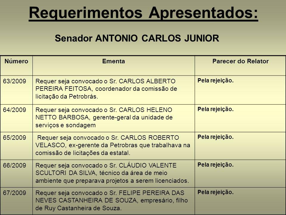 Requerimentos Apresentados: Senador ANTONIO CARLOS JUNIOR NúmeroEmentaParecer do Relator 63/2009Requer seja convocado o Sr. CARLOS ALBERTO PEREIRA FEI
