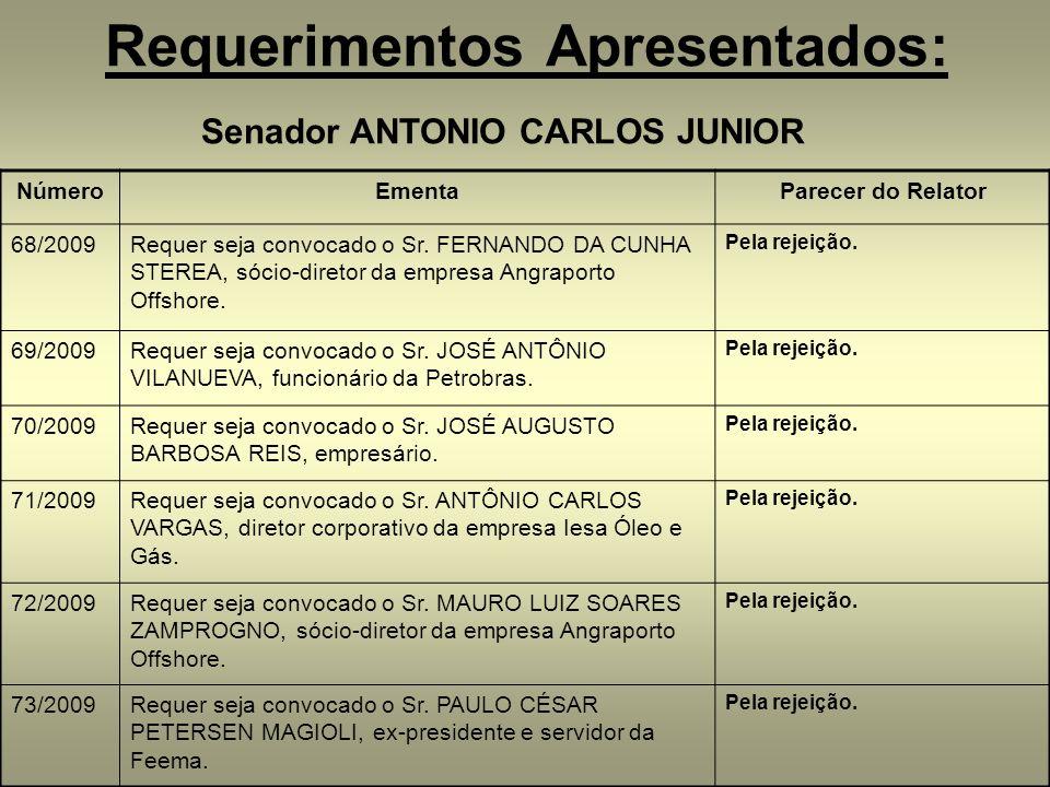 Requerimentos Apresentados: Senador ANTONIO CARLOS JUNIOR NúmeroEmentaParecer do Relator 68/2009Requer seja convocado o Sr. FERNANDO DA CUNHA STEREA,