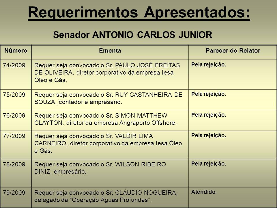 Requerimentos Apresentados: Senador ANTONIO CARLOS JUNIOR NúmeroEmentaParecer do Relator 74/2009Requer seja convocado o Sr. PAULO JOSÉ FREITAS DE OLIV