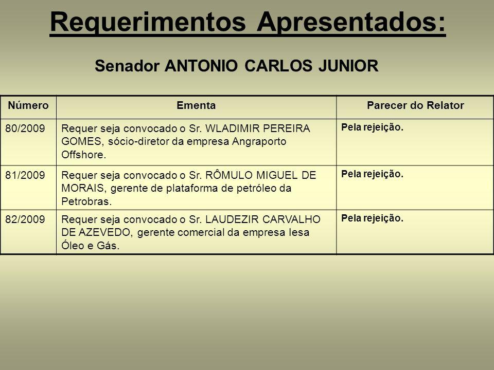 Requerimentos Apresentados: Senador ANTONIO CARLOS JUNIOR NúmeroEmentaParecer do Relator 80/2009Requer seja convocado o Sr. WLADIMIR PEREIRA GOMES, só