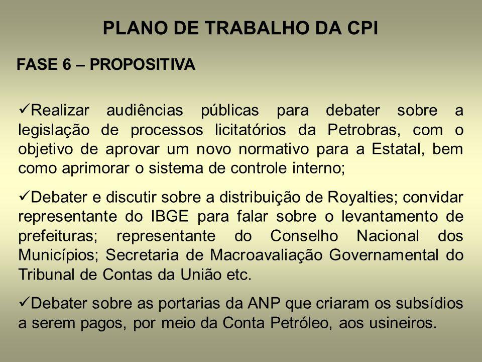 PLANO DE TRABALHO DA CPI FASE 6 – PROPOSITIVA Realizar audiências públicas para debater sobre a legislação de processos licitatórios da Petrobras, com