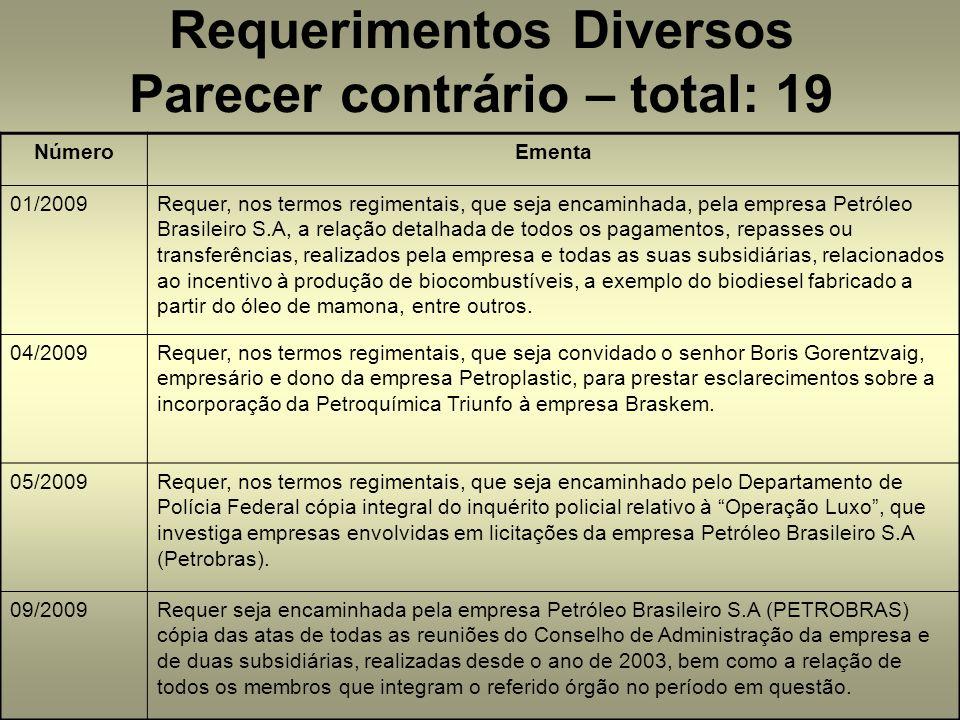 Requerimentos Diversos Parecer contrário – total: 19 NúmeroEmenta 01/2009Requer, nos termos regimentais, que seja encaminhada, pela empresa Petróleo B