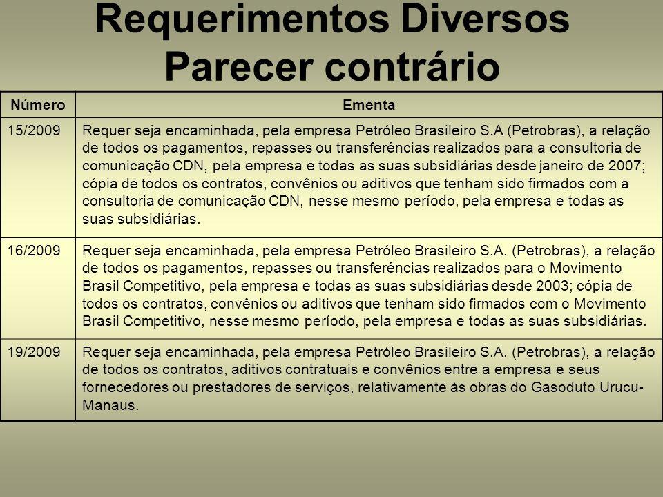 NúmeroEmenta 15/2009Requer seja encaminhada, pela empresa Petróleo Brasileiro S.A (Petrobras), a relação de todos os pagamentos, repasses ou transferências realizados para a consultoria de comunicação CDN, pela empresa e todas as suas subsidiárias desde janeiro de 2007; cópia de todos os contratos, convênios ou aditivos que tenham sido firmados com a consultoria de comunicação CDN, nesse mesmo período, pela empresa e todas as suas subsidiárias.