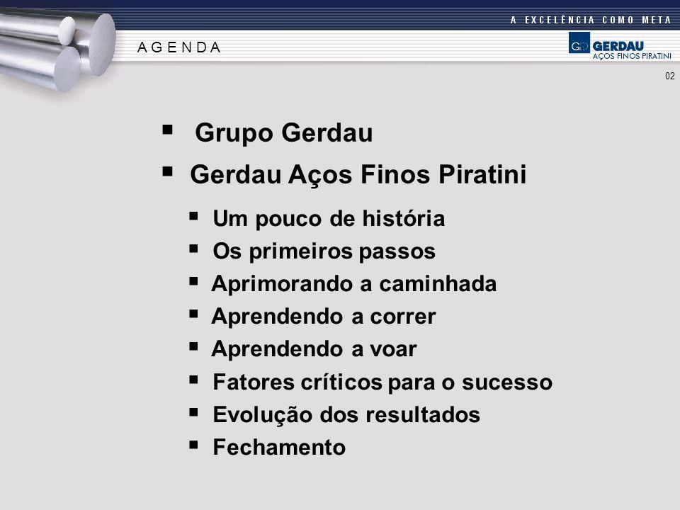 Grupo Gerdau Gerdau Aços Finos Piratini A G E N D A 02 Um pouco de história Os primeiros passos Aprimorando a caminhada Aprendendo a correr Aprendendo