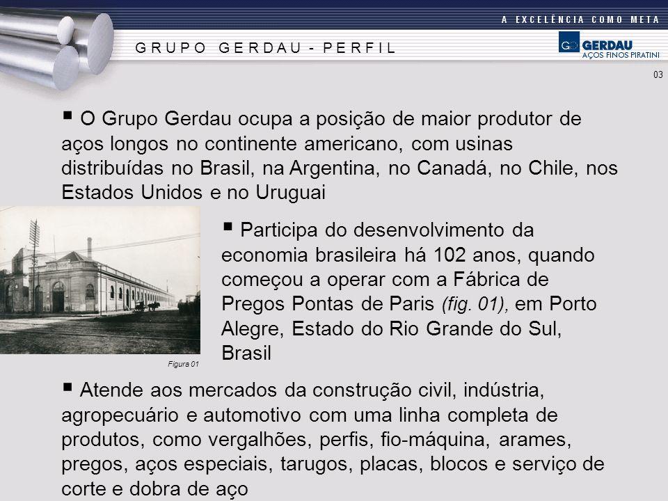 G R U P O G E R D A U - P E R F I L O Grupo Gerdau ocupa a posição de maior produtor de aços longos no continente americano, com usinas distribuídas n