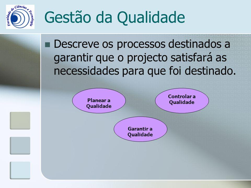 Gestão da Qualidade Descreve os processos destinados a garantir que o projecto satisfará as necessidades para que foi destinado.