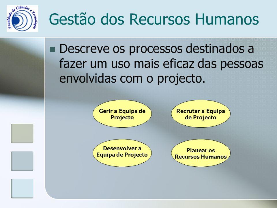 Gestão dos Recursos Humanos Descreve os processos destinados a fazer um uso mais eficaz das pessoas envolvidas com o projecto.