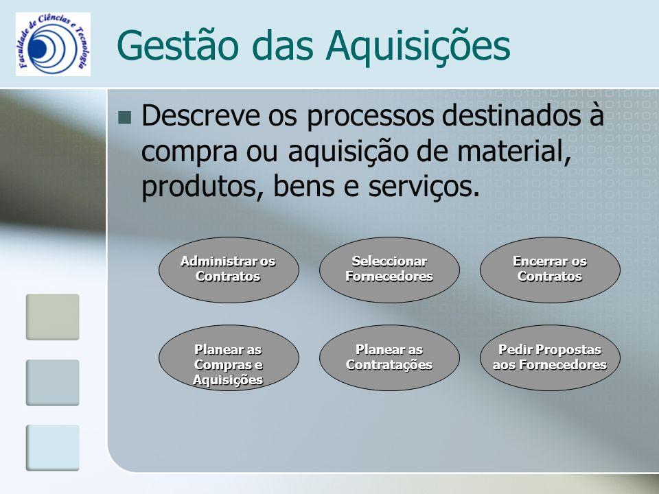 Gestão das Aquisições Descreve os processos destinados à compra ou aquisição de material, produtos, bens e serviços.