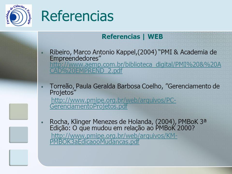 Referencias Referencias | WEB Ribeiro, Marco Antonio Kappel,(2004) PMI & Academia de Empreendedores http://www.aemp.com.br/biblioteca_digital/PMI%20&%20A CAD%20EMPREND_2.pdf http://www.aemp.com.br/biblioteca_digital/PMI%20&%20A CAD%20EMPREND_2.pdf Torreão, Paula Geralda Barbosa Coelho, Gerenciamento de Projetos http://www.pmipe.org.br/web/arquivos/PC- GerenciamentoProjetos.pdfhttp://www.pmipe.org.br/web/arquivos/PC- GerenciamentoProjetos.pdf Rocha, Klinger Menezes de Holanda, (2004), PMBoK 3ª Edição: O que mudou em relação ao PMBoK 2000.
