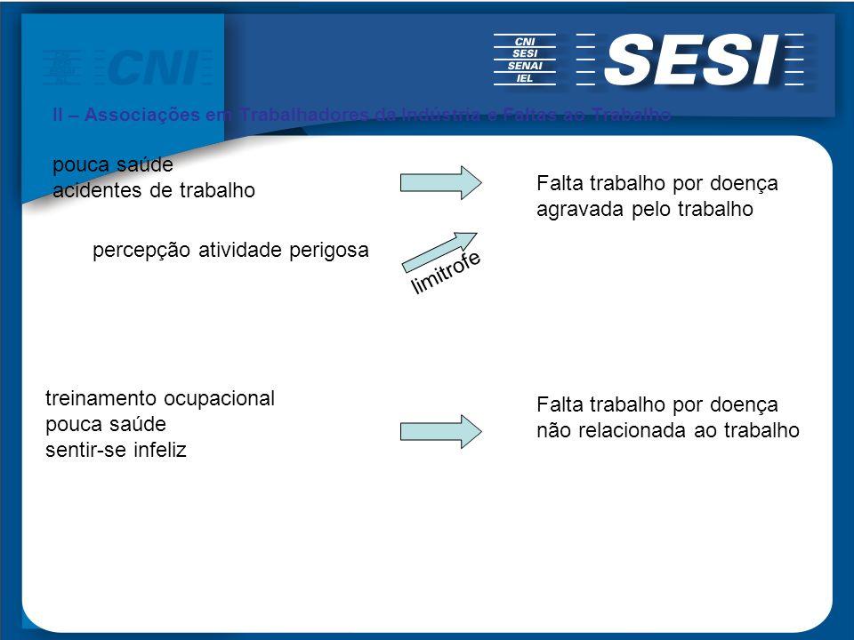 II – Associações em Trabalhadores da Indústria e Faltas ao Trabalho pouca saúde acidentes de trabalho percepção atividade perigosa Falta trabalho por
