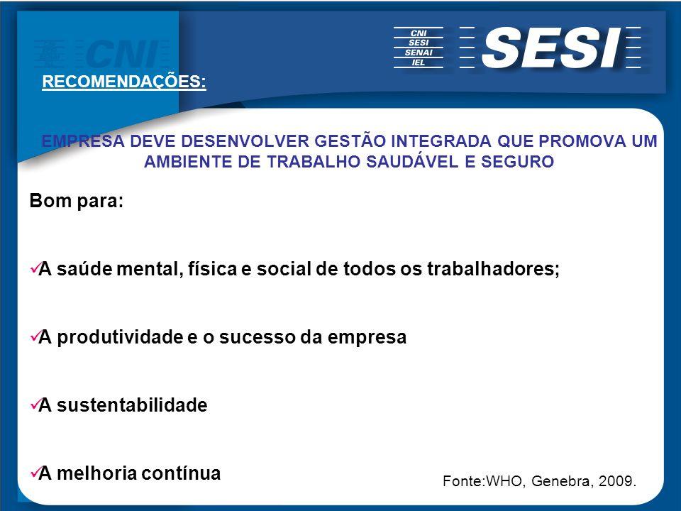 EMPRESA DEVE DESENVOLVER GESTÃO INTEGRADA QUE PROMOVA UM AMBIENTE DE TRABALHO SAUDÁVEL E SEGURO Bom para: A saúde mental, física e social de todos os