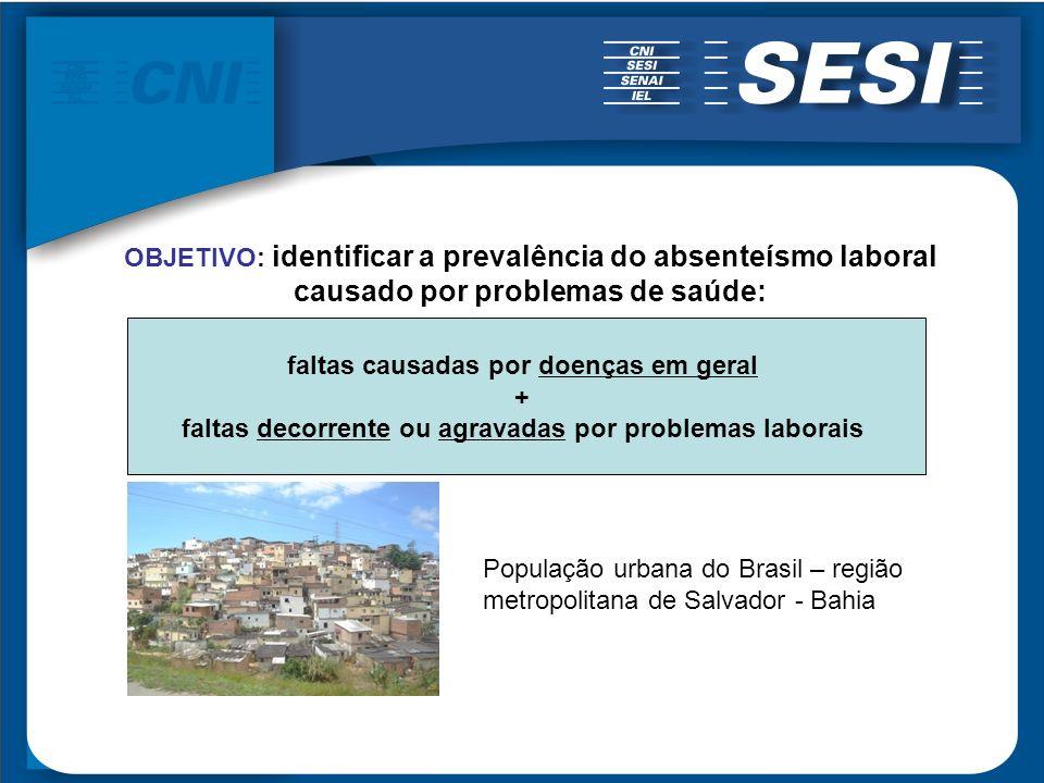 OBJETIVO: identificar a prevalência do absenteísmo laboral causado por problemas de saúde: faltas causadas por doenças em geral + faltas decorrente ou