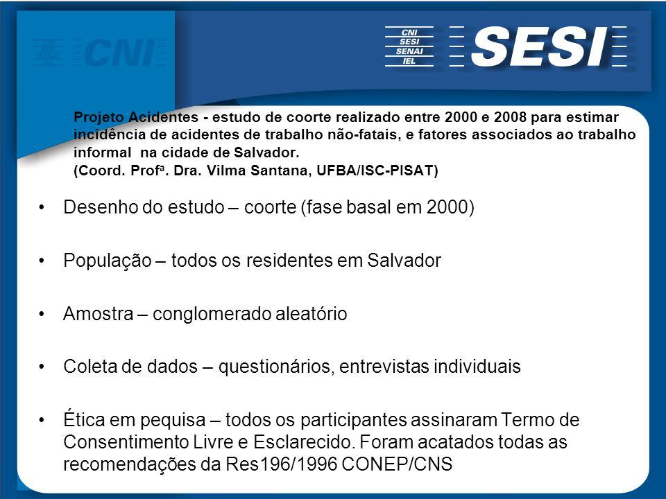 Projeto Acidentes - estudo de coorte realizado entre 2000 e 2008 para estimar incidência de acidentes de trabalho não-fatais, e fatores associados ao